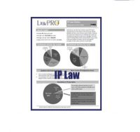 ip law fact sheet